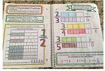 Interactive Notebooks / #interactive notebooks in the classroom.