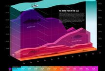 Data vis/infographics