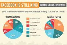 Digital Infographics / Digital Marketing & Social Media Infographics / by Neil Wilkins