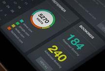 Design > Interface GUI Dashboards