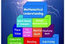 Blogs Educational / by Jan Farmer
