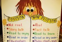Anchor Charts/Strategies / by Holly Edwards