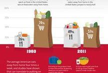 Infographic / by Sarkhan Hashimov