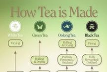 Tea Facts and Culture