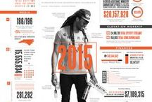 2015 Annual Report / Annual Reports, infographics, statistics, graphic design