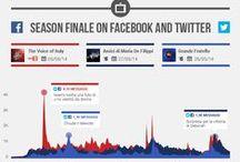 Social TV: Blogmeter Infographics / L'analisi delle conversazioni online relative alle principali trasmissioni televisive italiane effettuate con gli strumenti di social listening e social analytics di Blogmeter