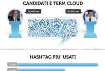 Social Politics: Blogmeter Infographics