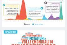 Top Social Campaigns / Le campagne di marketing e comunicazione che, mese per mese, hanno maggiormente coinvolto gli utenti di Twitter di lingua italiana
