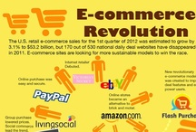 e-commerce / Everything about e-commerce.