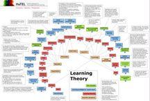 Learning @Learning / by Loretta Donovan