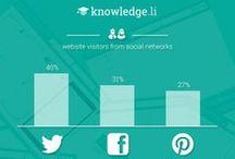 Social Media Infographics / Een verzameling van handige, soms grappige maar altijd informatieve Infographics over Sociale Media.  / by Erwin Meester