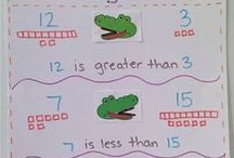 Place Value / Activities and ideas to help your students with their place value skills!