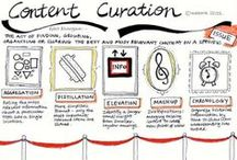 Curated Content  / Fun and useful infographics about curated content.
