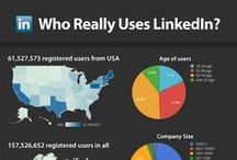 Marketing for LinkedIn / Fun and useful infographics about marketing on LinkedIn.