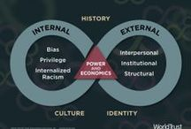 Identity and Equity / How do we see each person and hear each voice?