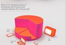InfographDesign / by Dalton Galvão