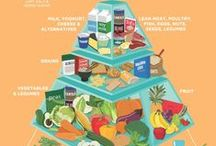Healthy Eating Models / Guides, Pyramids and Plates to help teach nutrition / by Catherine Saxelby - Foodwatch