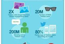 Social Media Marketing  / #Social_Media_Marketing, #SMM, #SocialMedia, #Social_Media, #SM,