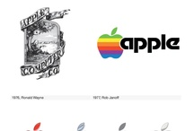 Logos: Past and Present