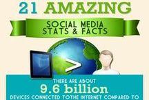 Social Media / Social Media y Marketing online / by Bartolomé Borrego Zabala