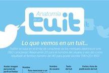 Twitter / Todo sobre la red social Twitter / by Bartolomé Borrego Zabala