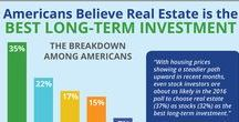 Real Estate Facts / InfoGraphics collected from around the web.