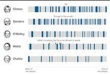 Data Storytelling / by Catherine Madden LLC