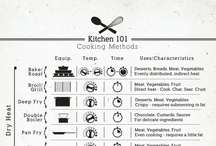 Kitchen Tips & Tidbits