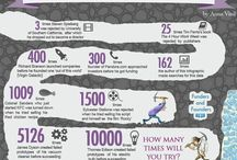 Business / Business quotes and infographics.