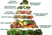 health+nutrition
