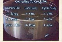Crock Pot Recipes / by Diana Nemeth