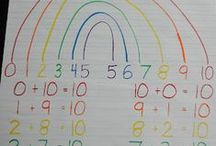 Teaching_Numbers and Maths