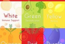 Integrative Nutrition / Institute for Integrative Nutrition where you can study health, wellness, physical wellbeing, etc.