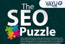 Search Engine Optimization / Anything relating to SEO, Pay per click and related fields.