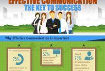 Communicatie en marketing