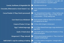 Kitchen Cheat Sheets / by Kelly Halls