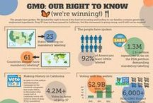 Labels / People have the Right to Know what they are putting in their bodies. Currently, food producers are not forced to disclose whether products contain GMO ingredients. Labels help tell the story and it is up to YOU to become an informed and conscious consumer for the sake of the planet and all people!
