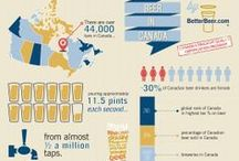 Beer Infographics / Infographics about beer