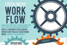 BUSINESS: Social Media Tips