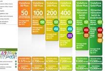 Vodafone Hungary Tariffs, 2008