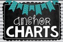 Anchor Charts / Anchor charts make my heart happy!