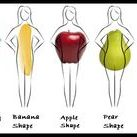 Fashion tips / Helpful fashion tips