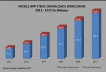 Mobile App / by Dazeinfo Inc