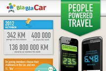 BlaBla France / https://www.blablacar.fr