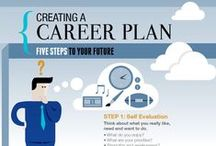 Career Growth / Interesting articles and quotes regarding moving up in your career. How do you manage the moving up in a company and continue to strive to reach your career goals?