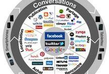 Infographies Web / Les infographies Web fétiches de l'agence Web Cognix Systems