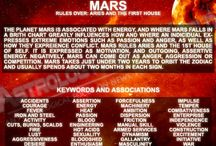 Cosmo: Marte in Vergine / Cosmos: Mars in Virgo 1.31 V Aquarius 11.09 - Mars represents desire for action and physical energy.
