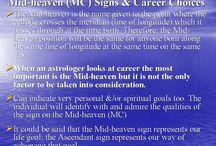 Cosmo: Medio Cielo in Cancro / Cosmos: Midheaven in Cancer 8.46