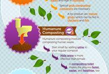 Soil / Soil needs, soil health, soil preparation.  / by Greenside Up