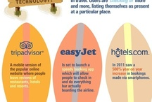 Random Facts & Tidbits!  / Info is best served in graphic form. #infographics